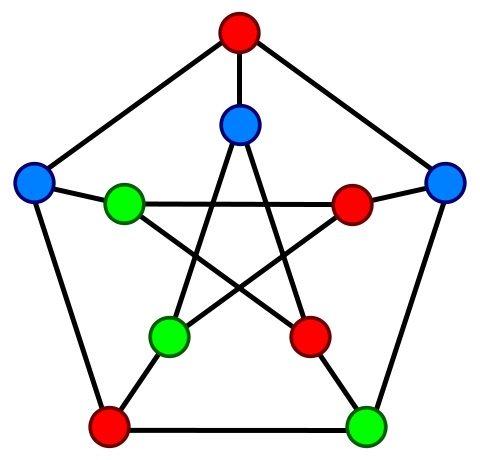 Petersen graph 3-coloring